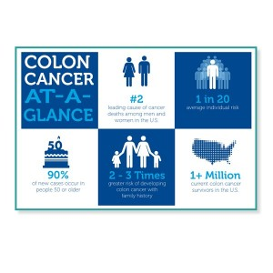 For National Colon Cancer Awareness Month in March, Here's How to Get Involved