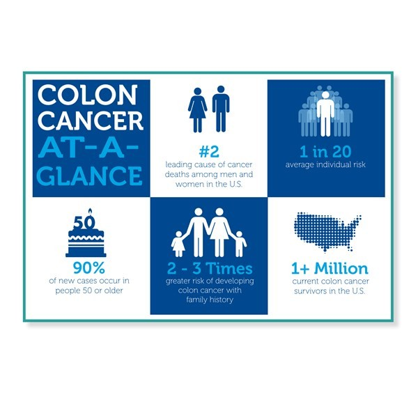 For National Colon Cancer Awareness Month In March Here S How To Get Involved Colon Cancer News Today