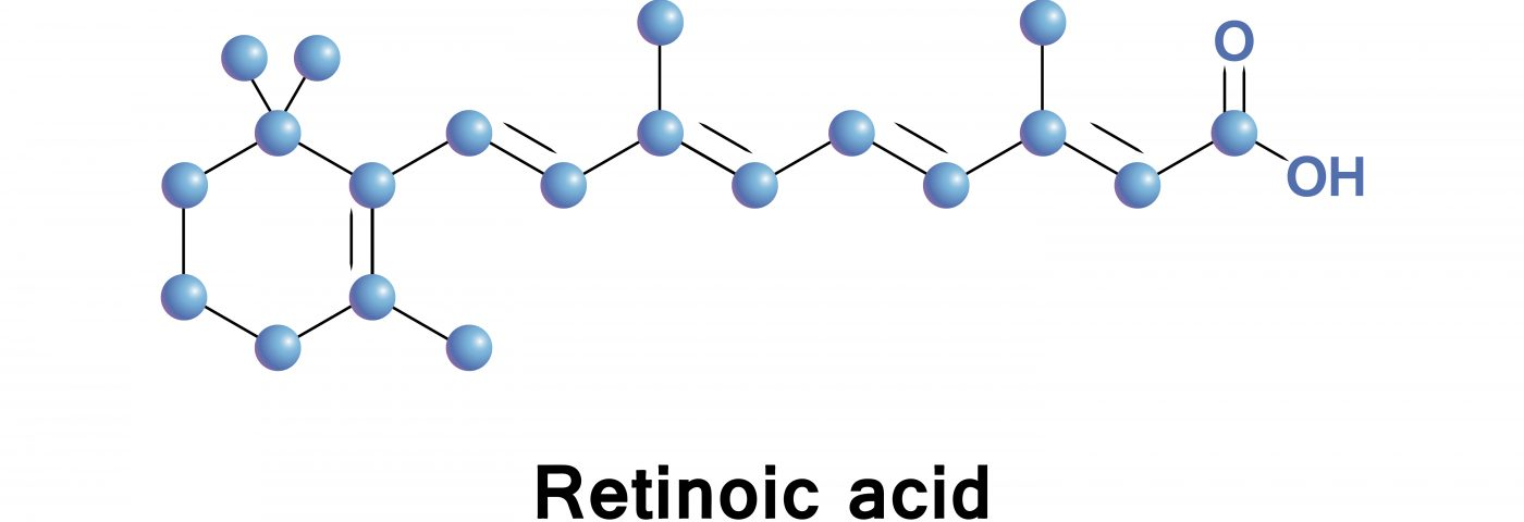 Colorectal Cancer Results When Retinoic Acid Is Lost, an Effect Caused by Inflammation